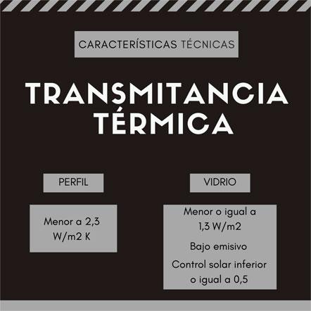 02-Transmitancia